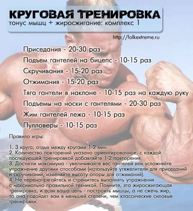 тренировки для сжигания жира для мужчин